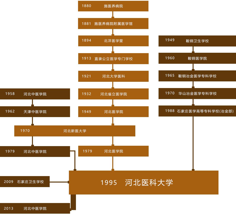 历史沿革_07.png